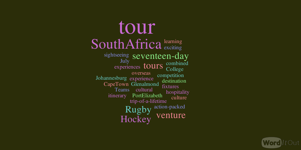 Wordcloud for Glenalmond College Rugby and Hockey 2016 tour